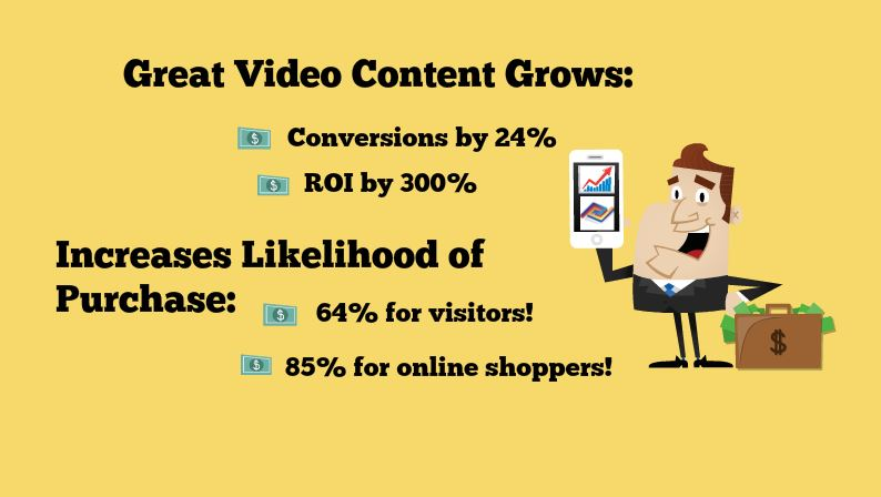 video marketing statistics and data